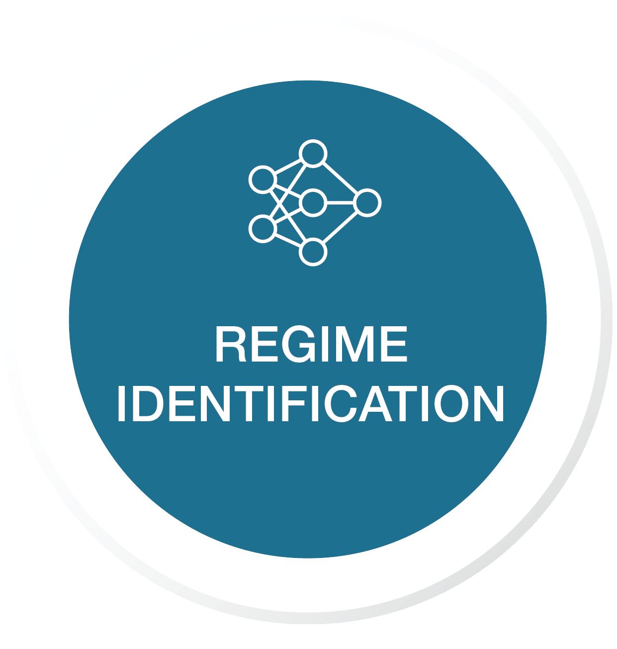 REGIME-Ident