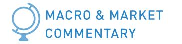 macromktcomm