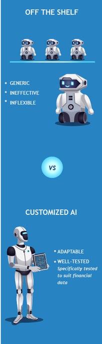 robot-comparisonwithshelf